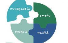 Hμερίδα του 1ου και 2ου Δημοτικού Σχολείου Μουζακίου με θέμα «Συνεργασία Γονέων - Σχολείου»
