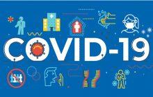 7 εκατομμύρια ευρώ για τον Covid-19 από την Περιφέρεια Θεσσαλίας