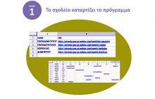 Νέα δωρεάν εφαρμογή για τις σύγχρονες ανάγκες τηλεκπαίδευσης στα σχολεία της Θεσσαλίας