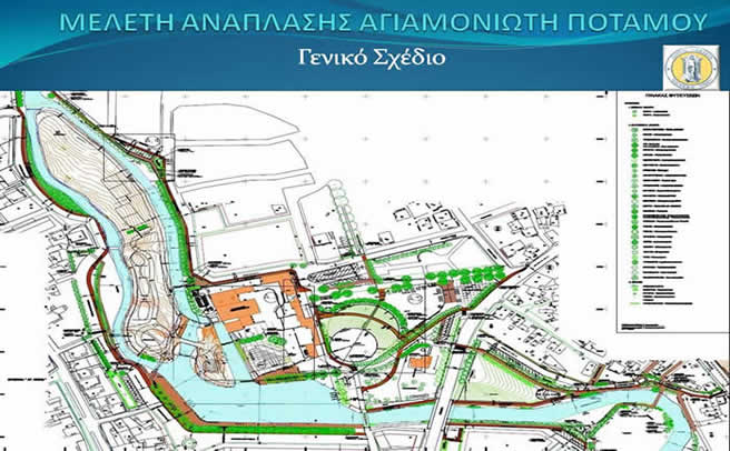 Τρίκαλα: Αναπλάθεται και αξιοποιείται για πρώτη φορά ο Αγιαμονιώτης ποταμός
