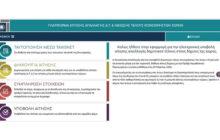 Δ. Τρικκαίων: On line αιτήσεις επιχειρήσεων για απαλλαγή δημοτικών τελών λόγω κορονοϊού