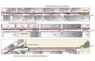 Δ. Τρικκαίων: Αλλάζει και ο ποδηλατόδρομος της Κονδύλη με τα πρώτα 606.775€